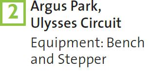 2 – Argus Park, Ulysses Circuit