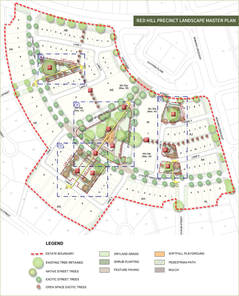 Red Hill Precinct Landscape Master Plan