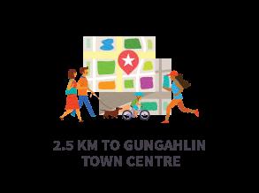2.5km to Gungahlin Town Centre