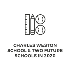 Charles Weston School & Two future schools in 2020