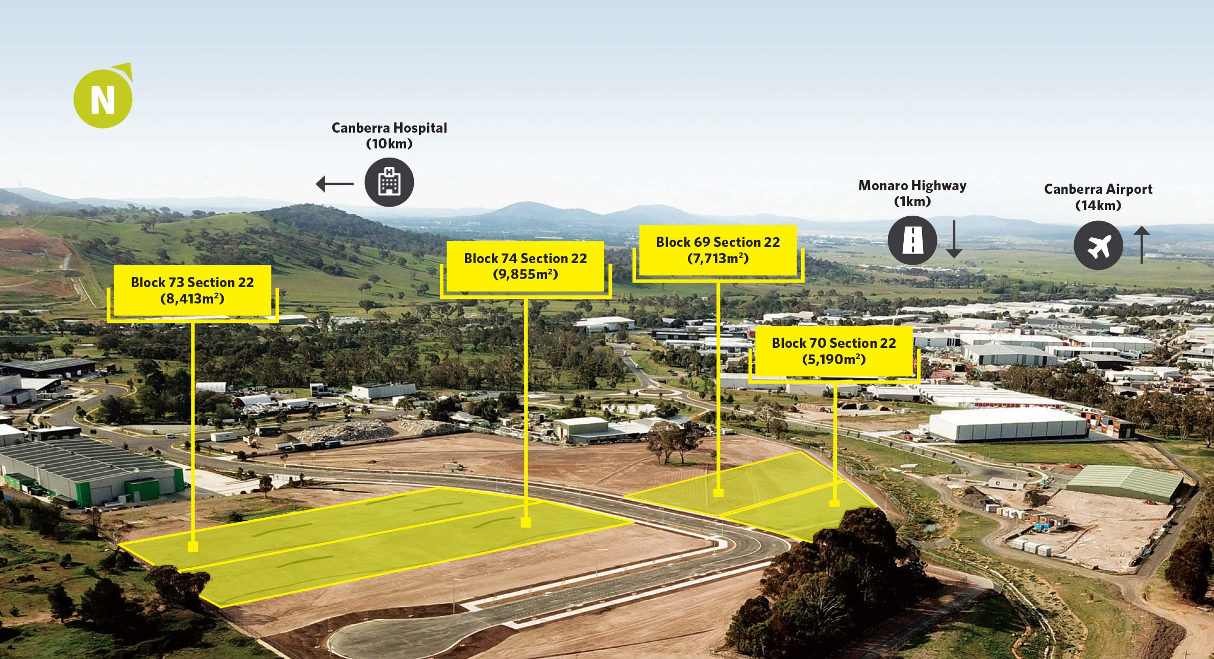 SOLD: Join Canberra's growing industrial estate